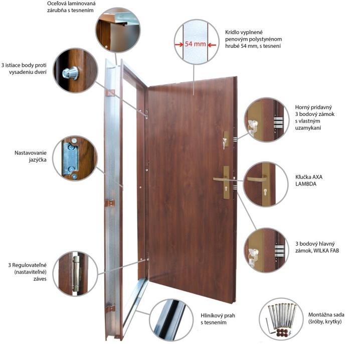 Vchodové dvere WIKED NORMAL - štandardná výbava dverí