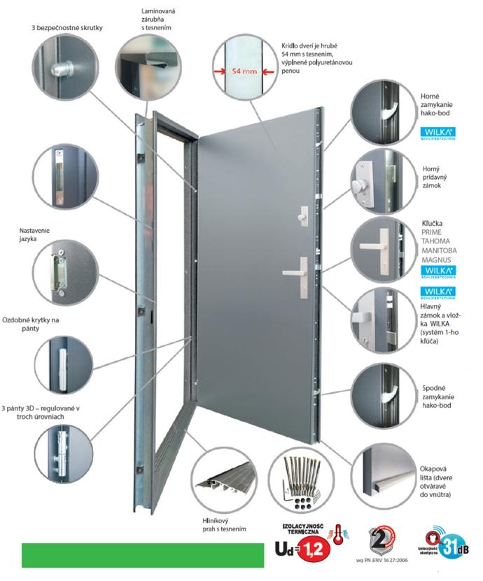Vchodové dvere WIKED PREMIUM - štandardná výbava dverí