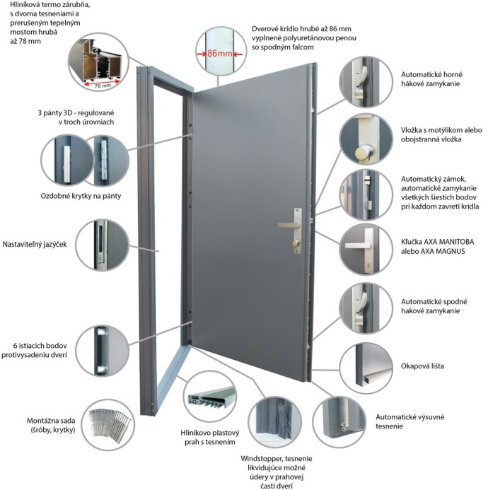 Vchodové dvere WIKED TERMO PRESTIGE - štandardná výbava dverí
